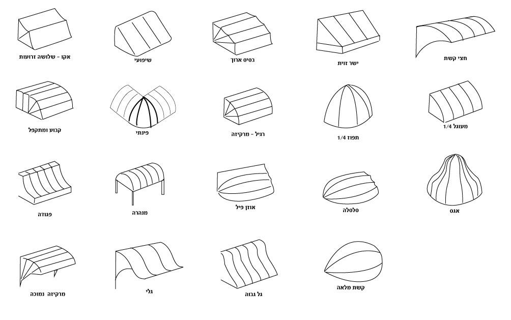 awnings-shapes